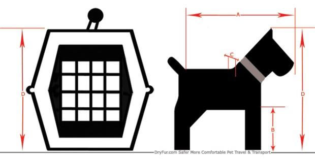 measure_crateLG_diagram